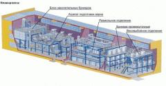 "Roller flour mill ""Kharkov - 6000"