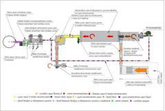 Линия по производству топливных гранул,