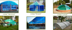 Canopies for pools