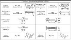 Контакторы для электроподвижного состава