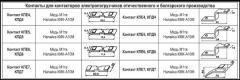 Contactors for electric lift trucks