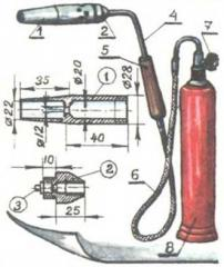 Torches gas