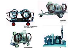 Mobile compressor unit (Compressor equipment)