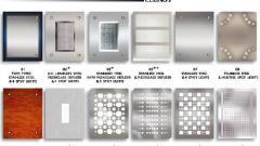 Parts of elevators