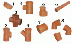 Фасонные части ПВХ канализационные