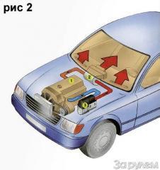 Heaters are automobile