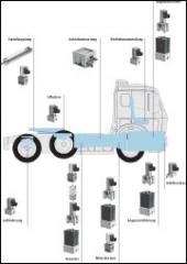 Пневмоэлементы для автобусов и грузовиков.