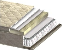 Mattresses (mattresses) highly elastic: Mattress