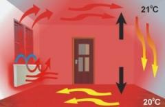 Теплоаккумуляционные обогреватели Тепло-Плюс