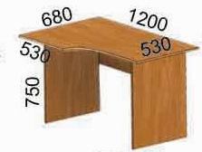 Table angular 12.10