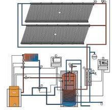 Системы солнечного отопления