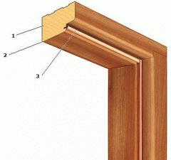Boxes door wooden