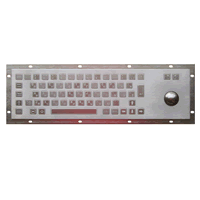 Keyboards and pointing devices
