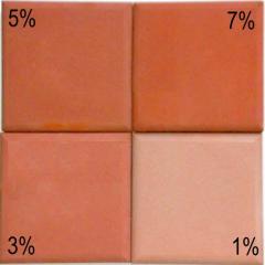 Пигмент железоокисный красный 130S