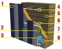 Линейные или реечные вентилируемые фасады