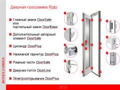 Door Roto Kharkiv program