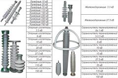 Polymeric insulators