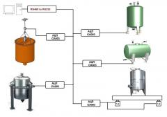 Systems of automatic weighing of tanks of SAVE