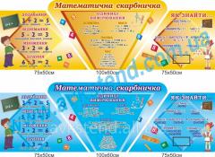 Mathematics for elementary school (2020048)