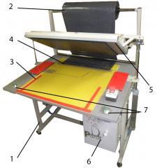 Sprzęt dla produkcji obuwia i akcesoriów