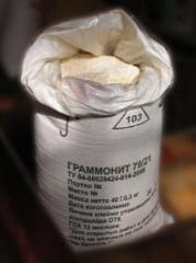 GRAMMONITE 79/21 (HOT MIXTURE) (TU