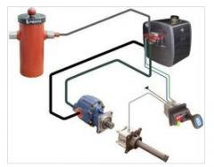 Set of the hydraulic equipment for a gidrofikation