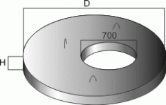 Plates of overlapping of rings of wells