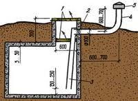 Cellar Kit