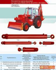 Hydraulic cylinder carrying out of a support of