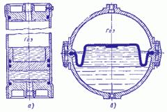 Пневмогидравлический аккумулятор