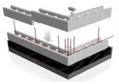 Термоблоки для віконних і дверних прорізів