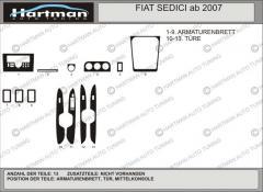Pad on the HartMan Fiat Sedici panel