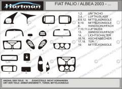 Pad on the HartMan Fiat Albea panel