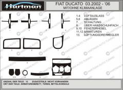 Pad on the panel model 2002-2006 Peugeot Boxer