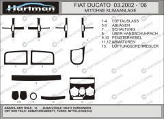 Pad on the panel model 2002-2006 Fiat Duca