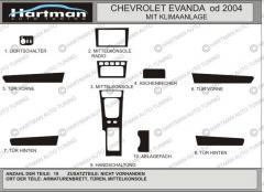 Pad on the HartMan Chevrolet Evanda panel