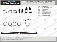 Pad on the Renault Kangoo dashboard