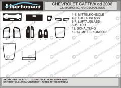 Accessories for tuning of the Chevrolet Captiva