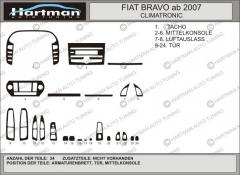 Pad on the HartMan Fiat Bravo 2008 panel