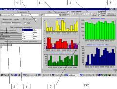 Cистема контроля нагрузки мощностей оборудования, Системы автоматизированные управления и учета электроэнергии