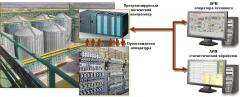 Automated process control system