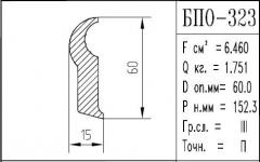 The BPO brand construction aluminum shape - 323