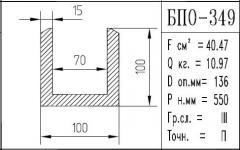 The BPO brand construction aluminum shape - 349
