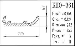 The BPO brand construction aluminum shape - 361