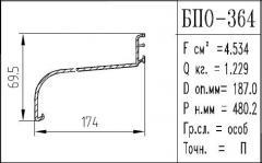 The BPO brand construction aluminum shape - 364