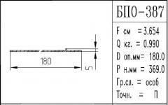 The BPO brand construction aluminum shape - 387