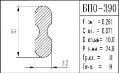 The BPO brand construction aluminum shape - 390