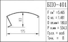 The BPO brand construction aluminum shape - 401