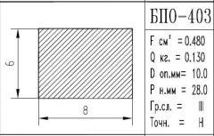 The BPO brand construction aluminum shape - 403