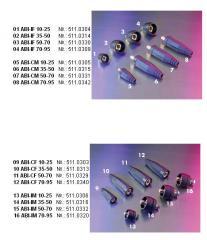 System of bayonetny ABIPLUG sockets